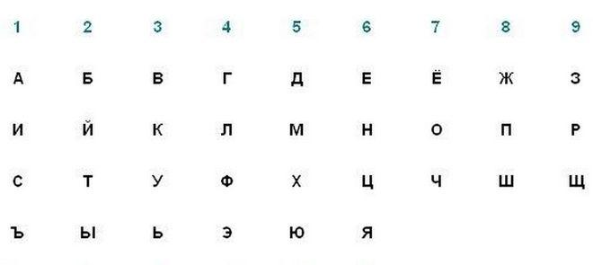 Таблица имен кошек